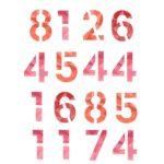 ブログ記事に必要な文字数の例が書かれている。
