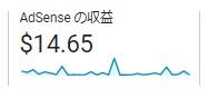19か月目500記事の1か月のAdsense収益。